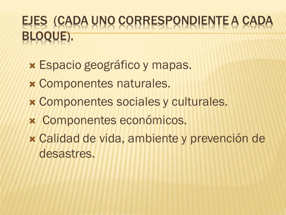 Espacio geográfico y mapas. Componentes naturales. Componentes sociales y culturales. Componentes económicos. Calidad de vida, ambiente y prevención d