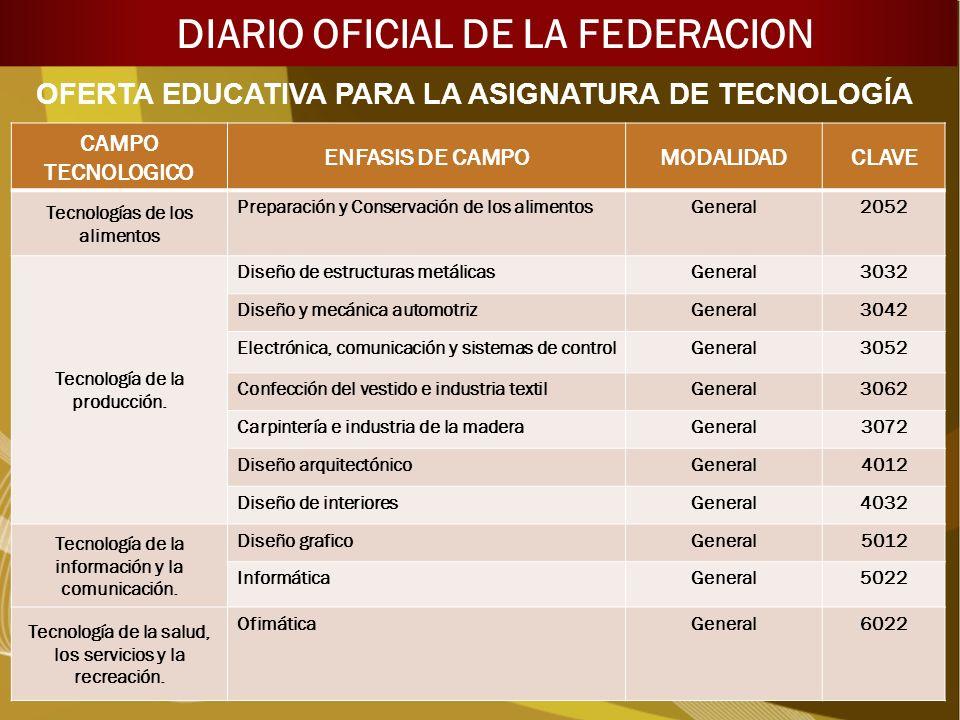DIARIO OFICIAL DE LA FEDERACION OFERTA EDUCATIVA PARA LA ASIGNATURA DE TECNOLOGÍA CAMPO TECNOLOGICO ENFASIS DE CAMPOMODALIDADCLAVE Tecnologías de los