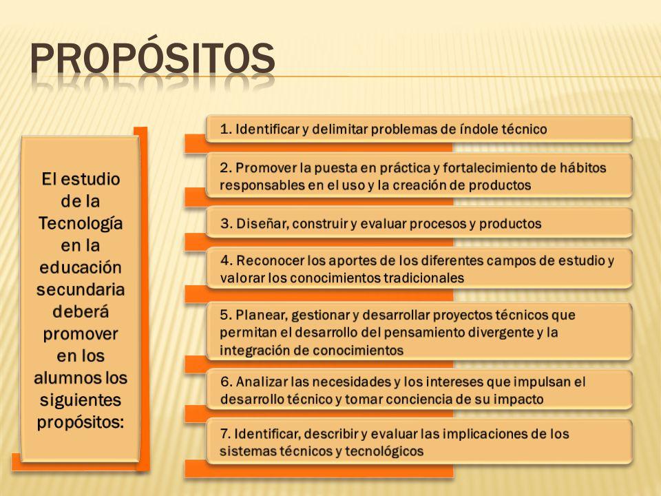 Intervención Diseño Gestión Situación Resolución de problemas DIARIO OFICIAL DE LA FEDERACION Competencias para la asignatura de Tecnología