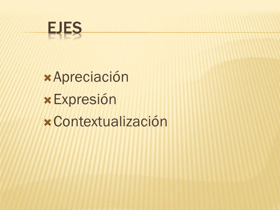 Apreciación Expresión Contextualización