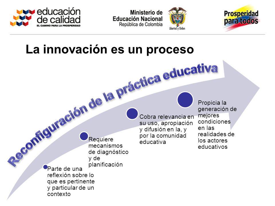 Reflexión Grupo 1: ¿Qué oportunidades educativas ofrecen las TIC para atender necesidades o potenciar fortalezas de los establecimientos educativos de su SE.