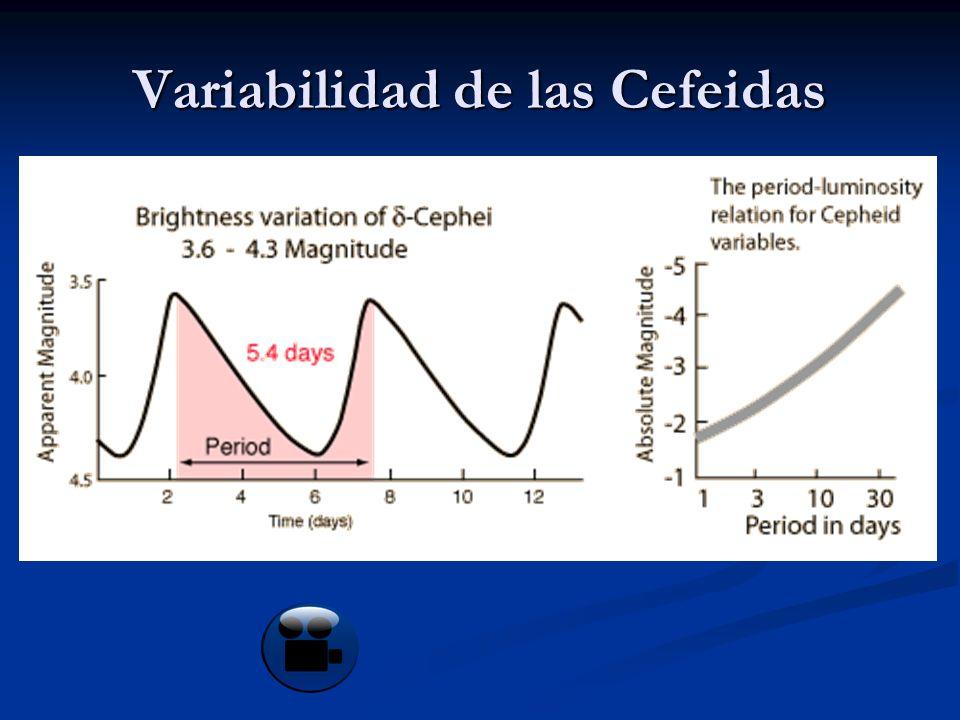 Variabilidad de las Cefeidas
