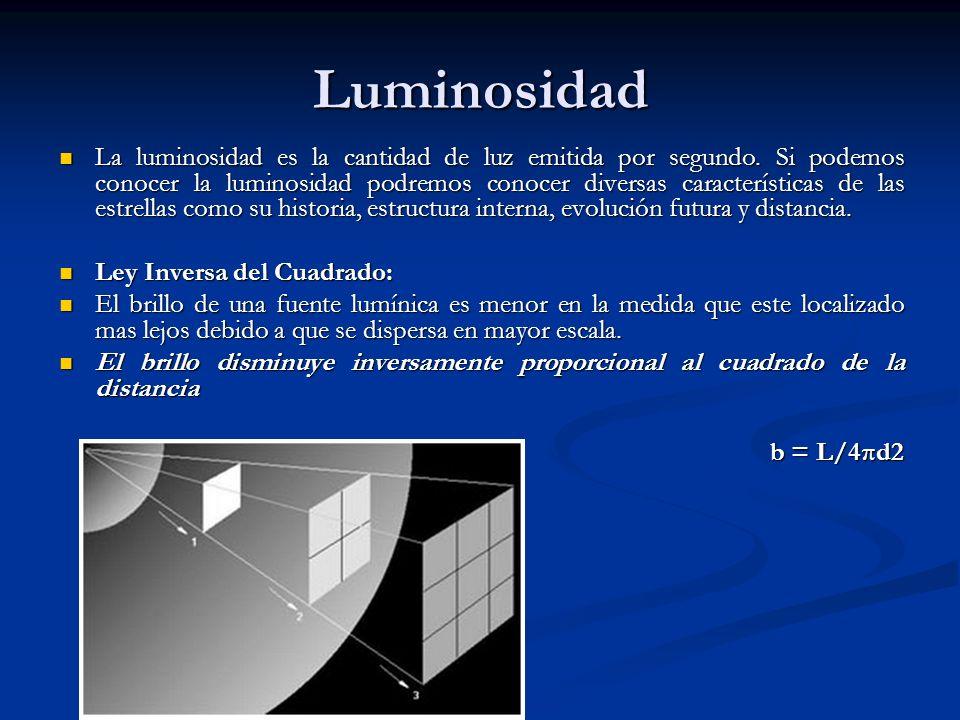 Luminosidad La luminosidad es la cantidad de luz emitida por segundo. Si podemos conocer la luminosidad podremos conocer diversas características de l