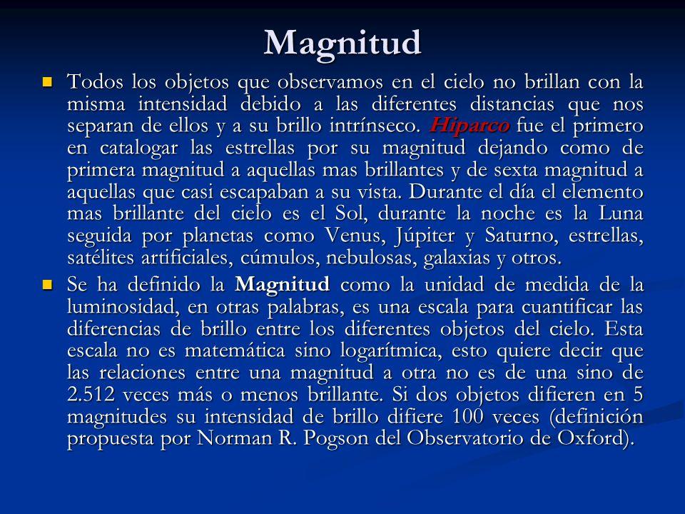 Magnitud Todos los objetos que observamos en el cielo no brillan con la misma intensidad debido a las diferentes distancias que nos separan de ellos y