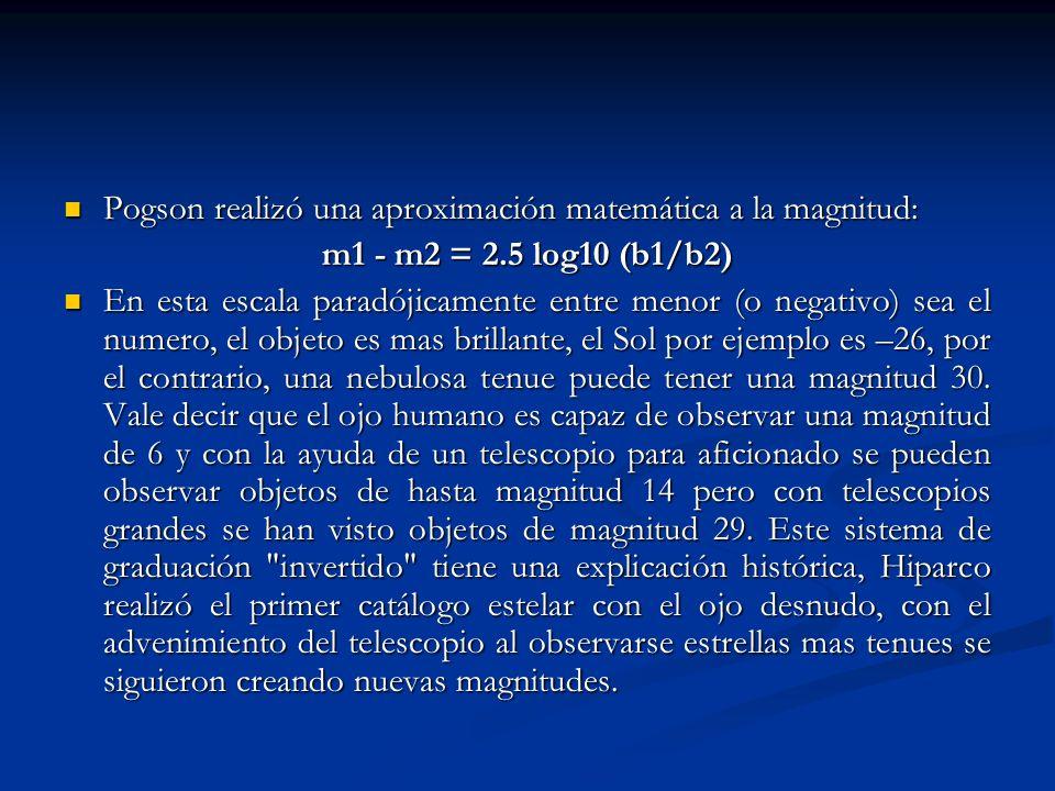 Pogson realizó una aproximación matemática a la magnitud: Pogson realizó una aproximación matemática a la magnitud: m1 - m2 = 2.5 log10 (b1/b2) En est