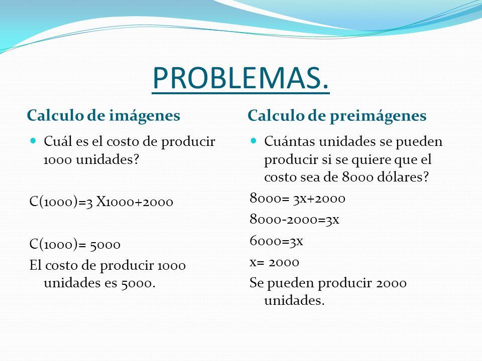 PROBLEMAS. Calculo de imágenes Calculo de preimágenes Cuál es el costo de producir 1000 unidades? C(1000)=3 X1000+2000 C(1000)= 5000 El costo de produ