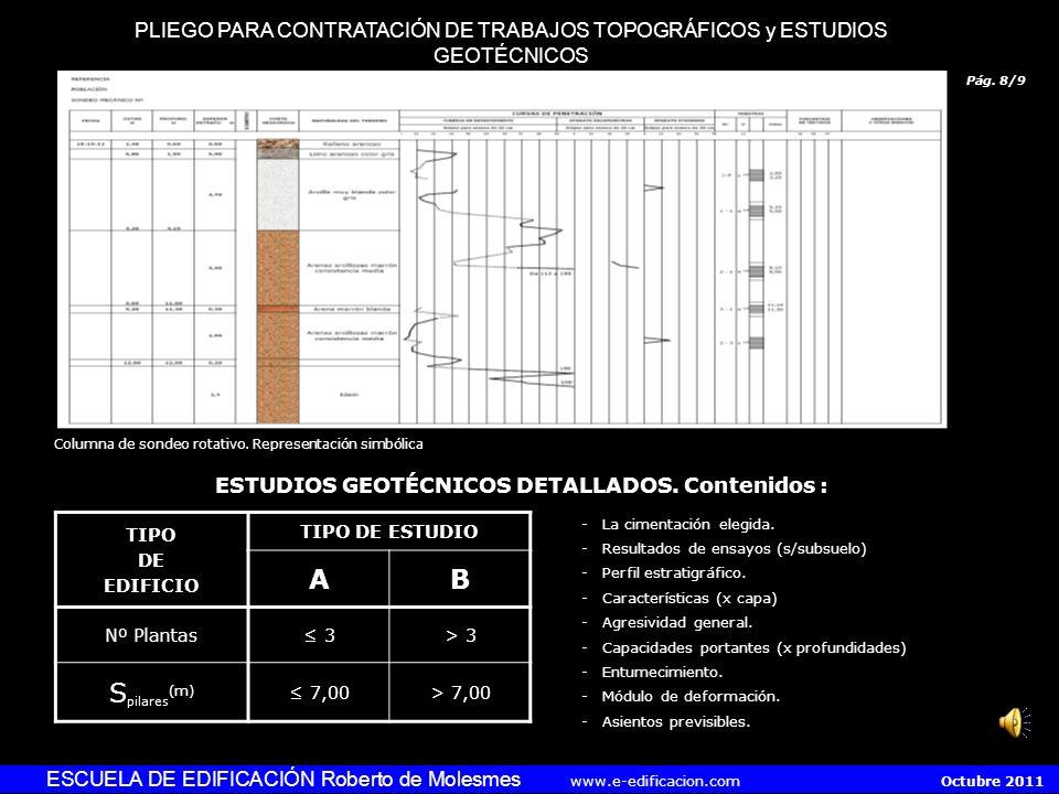 Pág. 7/9 ESCUELA DE EDIFICACIÓN Roberto de Molesmes www.e-edificacion.com Octubre 2011 -ESTUDIO GEOTÉCNICO SOMERO. Ejecución: -m/calicatas (Nº 2 Ud; h