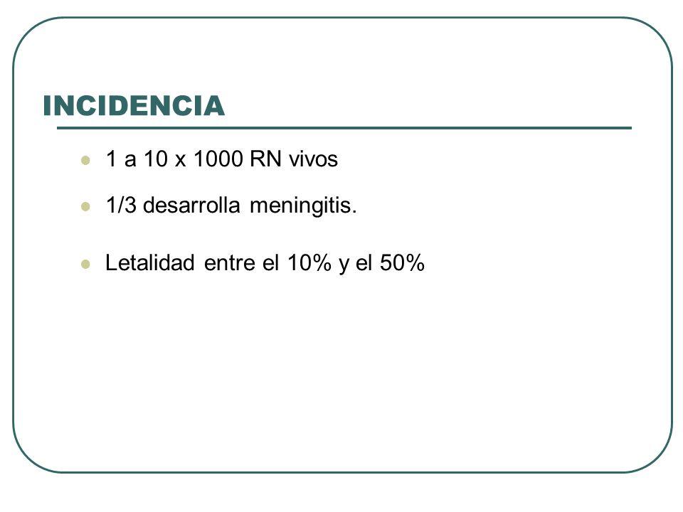 TRATAMIENTO Antimicrobiano: Sepsis de inicio precoz: Penicilina: 100.000 u/Kg./d o Ampicilina : 100 Mg.