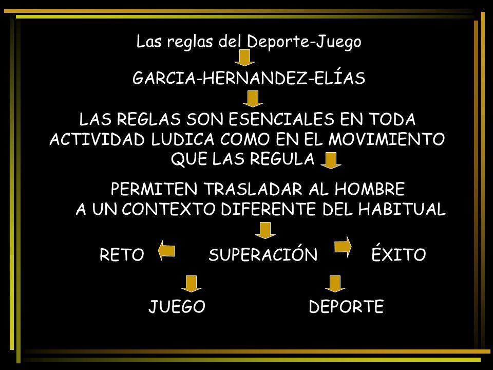 Las reglas del Deporte-Juego GARCIA-HERNANDEZ-ELÍAS LAS REGLAS SON ESENCIALES EN TODA ACTIVIDAD LUDICA COMO EN EL MOVIMIENTO QUE LAS REGULA PERMITEN T