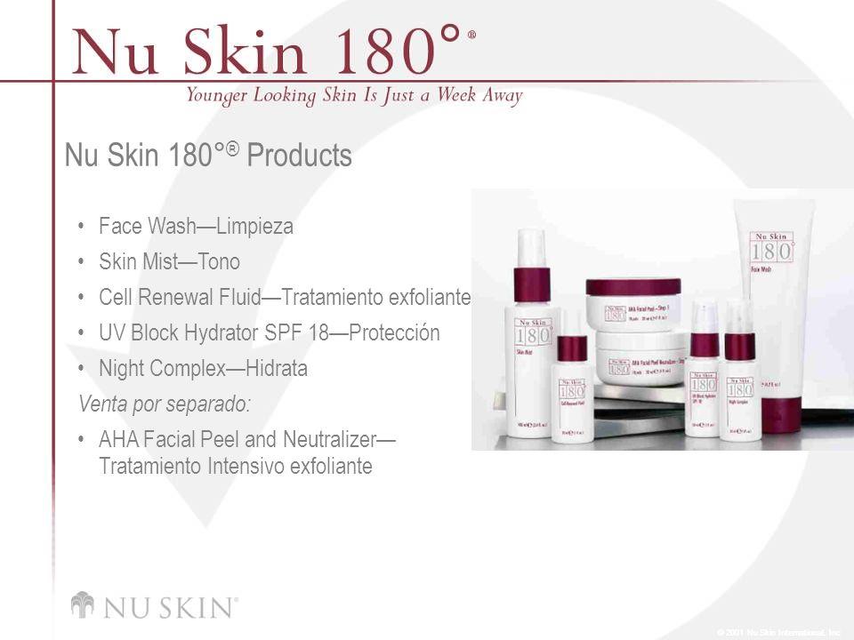 © 2001 Nu Skin International, Inc Nu Skin 180° ® Face Wash Nu Skin 180° ® Face Wash es un extraordinario limpiador anti-edad que ataca los signos de la edad y los cambios de coloración de la piel mientras mejora su firmeza y promueve la producción de colágeno para disminuir las arrugas.