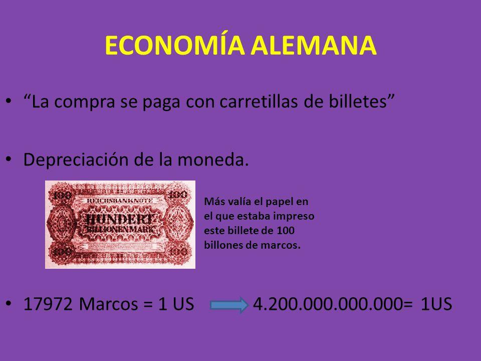 ECONOMÍA ALEMANA La compra se paga con carretillas de billetes Depreciación de la moneda. 17972 Marcos = 1 US 4.200.000.000.000= 1US Más valía el pape