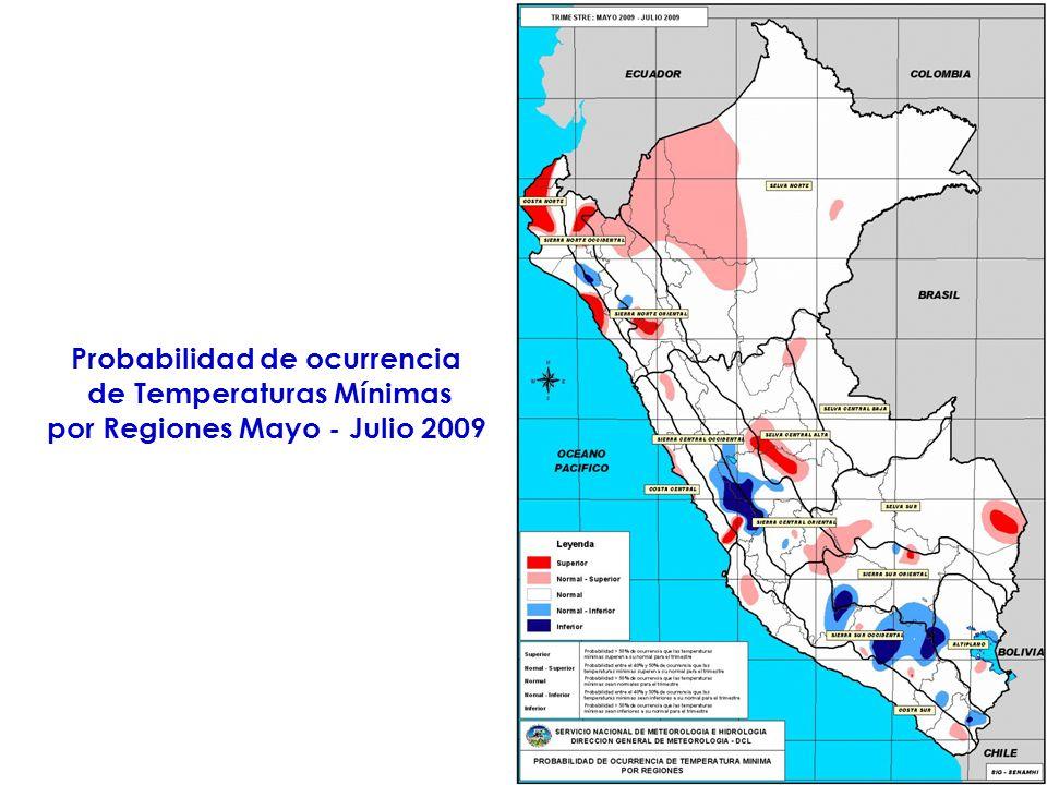 Probabilidad de ocurrencia de Temperaturas Mínimas por Regiones Mayo - Julio 2009