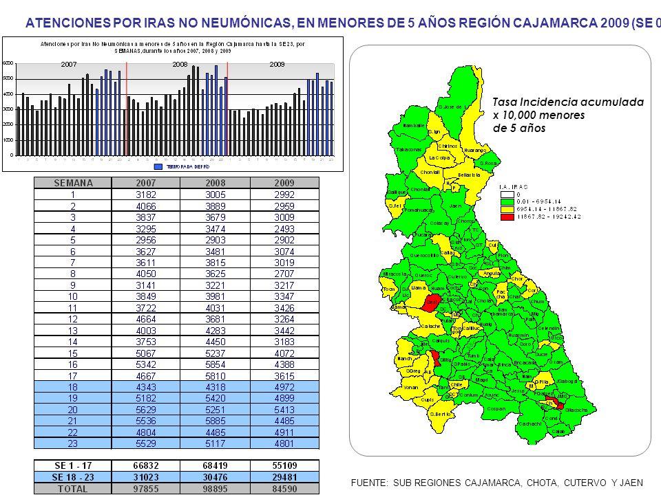 ATENCIONES POR IRAS NO NEUMÓNICAS, EN MENORES DE 5 AÑOS REGIÓN CAJAMARCA 2009 (SE 01- 23) FUENTE: SUB REGIONES CAJAMARCA, CHOTA, CUTERVO Y JAEN Tasa I