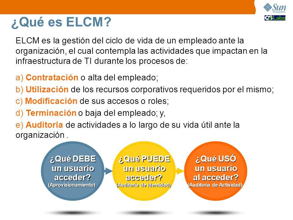¿Qué es ELCM? ELCM es la gestión del ciclo de vida de un empleado ante la organización, el cual contempla las actividades que impactan en la infraestr