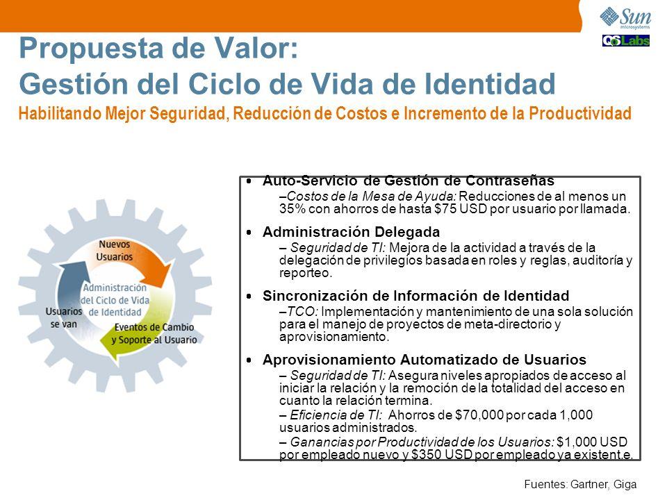 Propuesta de Valor: Gestión del Ciclo de Vida de Identidad Habilitando Mejor Seguridad, Reducción de Costos e Incremento de la Productividad Fuentes: