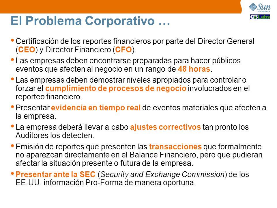 El Problema Corporativo … Certificación de los reportes financieros por parte del Director General (CEO) y Director Financiero (CFO). Las empresas deb