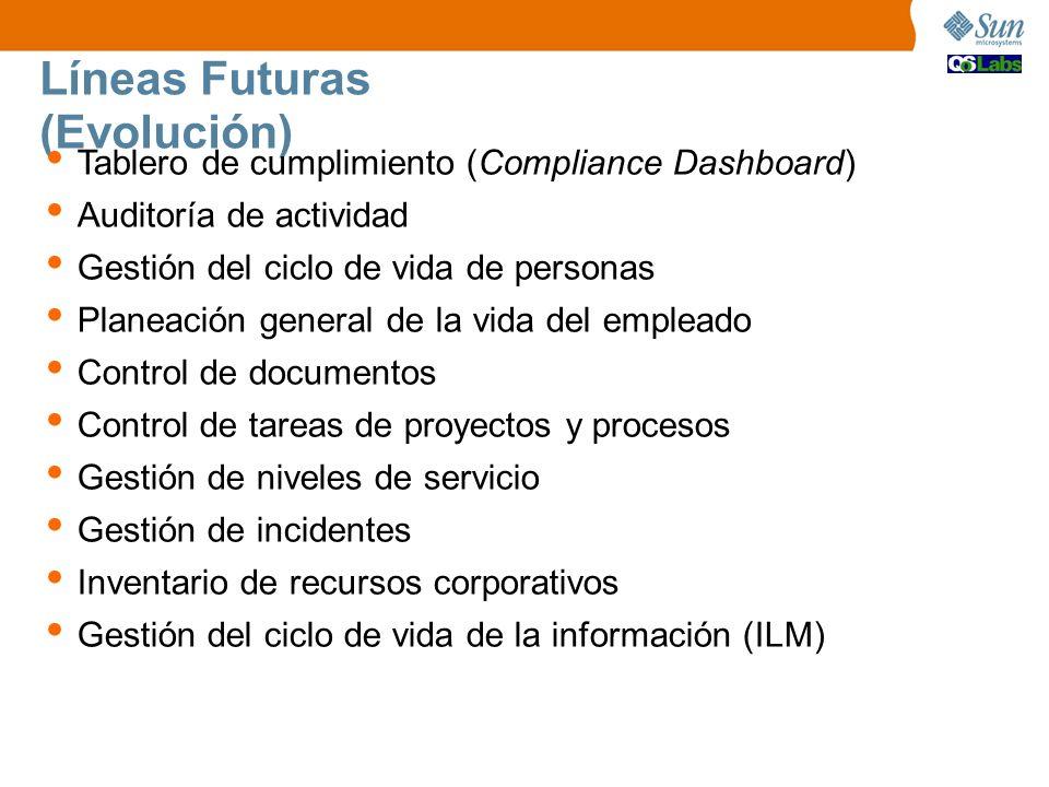 Líneas Futuras (Evolución) Tablero de cumplimiento (Compliance Dashboard) Auditoría de actividad Gestión del ciclo de vida de personas Planeación gene