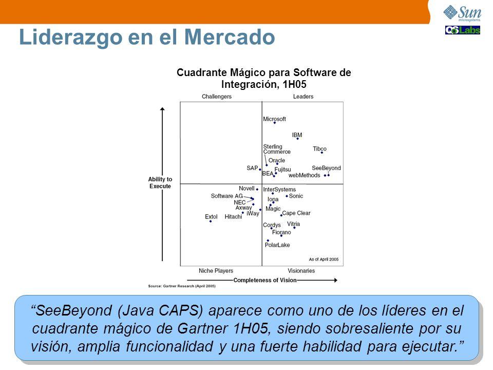 Packaged Liderazgo en el Mercado SeeBeyond (Java CAPS) aparece como uno de los líderes en el cuadrante mágico de Gartner 1H05, siendo sobresaliente po