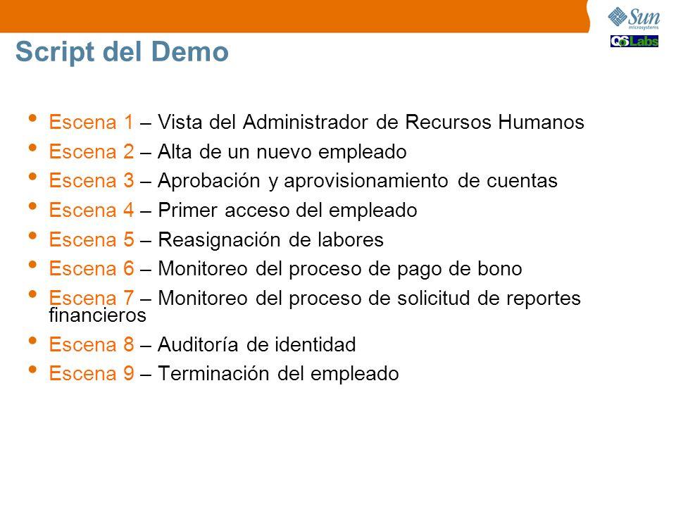 Escena 1 – Vista del Administrador de Recursos Humanos Escena 2 – Alta de un nuevo empleado Escena 3 – Aprobación y aprovisionamiento de cuentas Escen