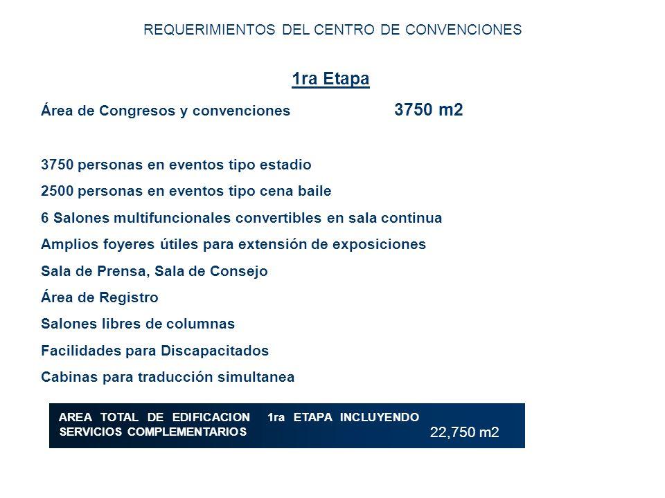 REQUERIMIENTOS DEL CENTRO DE CONVENCIONES 1ra Etapa Área de Congresos y convenciones 3750 m2 3750 personas en eventos tipo estadio 2500 personas en ev