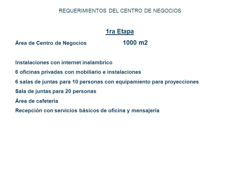 REQUERIMIENTOS DEL CENTRO DE NEGOCIOS 1ra Etapa Área de Centro de Negocios 1000 m2 Instalaciones con internet inalambrico 6 oficinas privadas con mobi