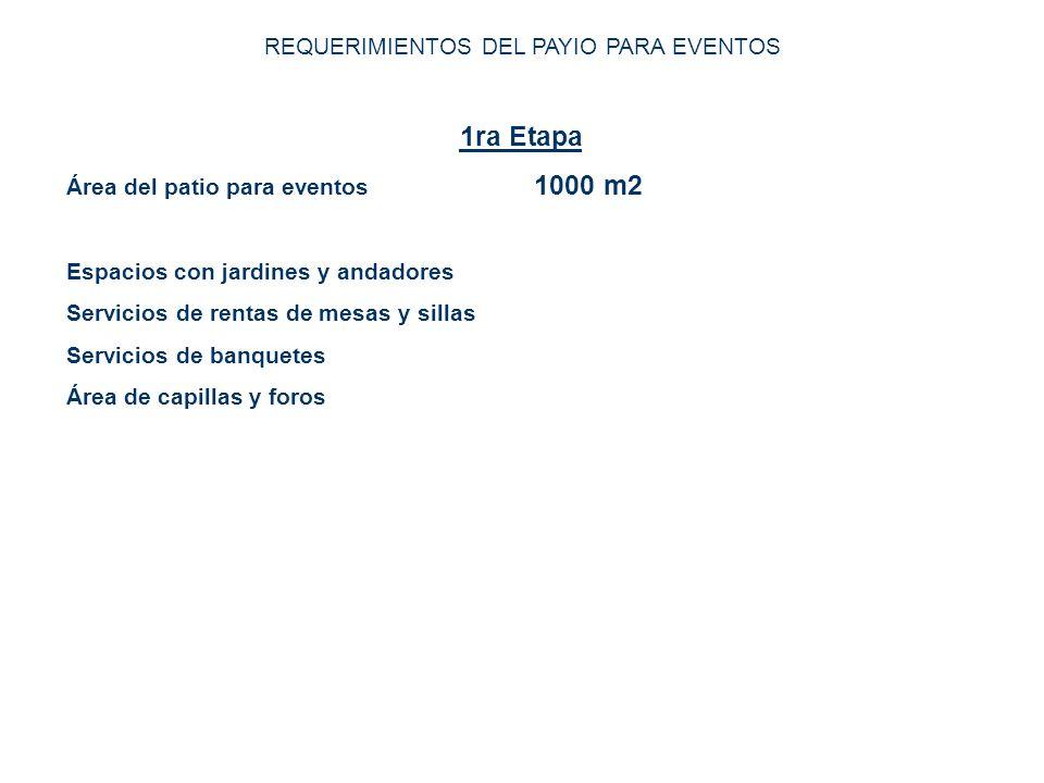 REQUERIMIENTOS DEL PAYIO PARA EVENTOS 1ra Etapa Área del patio para eventos 1000 m2 Espacios con jardines y andadores Servicios de rentas de mesas y s
