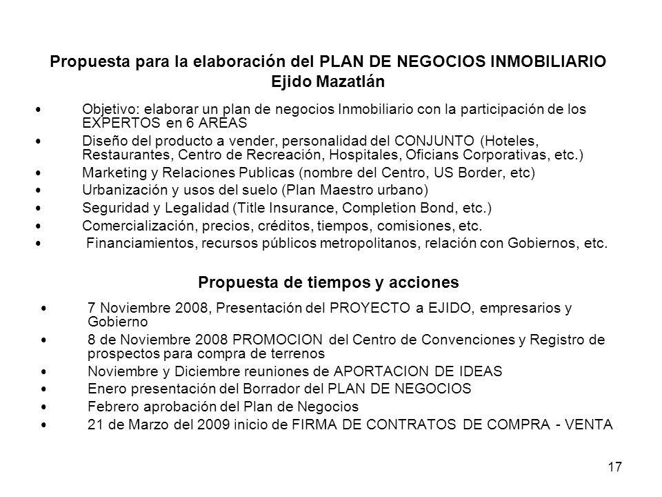 Propuesta para la elaboración del PLAN DE NEGOCIOS INMOBILIARIO Ejido Mazatlán Objetivo: elaborar un plan de negocios Inmobiliario con la participació