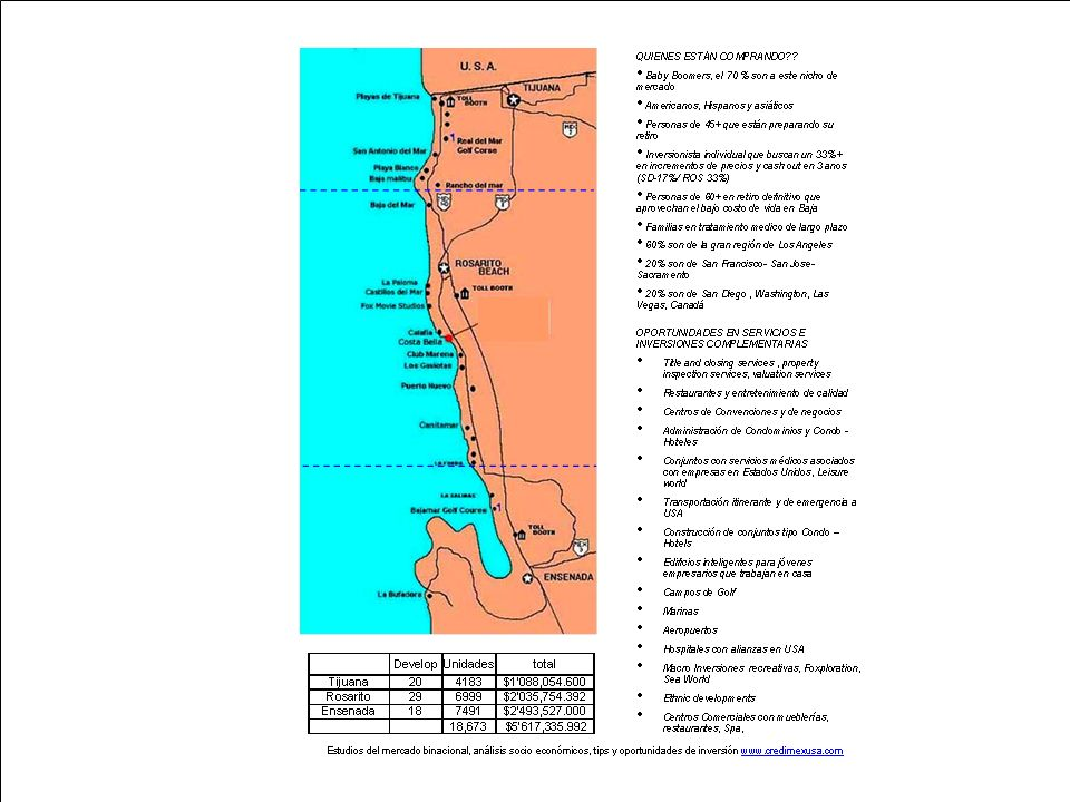 Summary of developments and units for sale MunicipalityDevelopmentsUnitsUS Dollars Tijuana2130751031,217,600.00 Rosarito3151691638,254,392.76 Ensenada161713 641,677,000.00 Totals689,9573,311,148,992.00