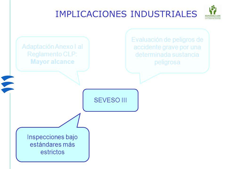 SEVESO III IMPLICACIONES INDUSTRIALES Evaluación de peligros de accidente grave por una determinada sustancia peligrosa Inspecciones bajo estándares m