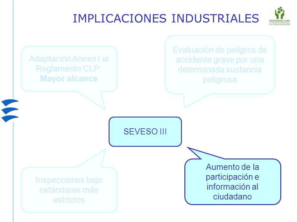 SEVESO III IMPLICACIONES INDUSTRIALES Aumento de la participación e información al ciudadano Inspecciones bajo estándares más estrictos Evaluación de