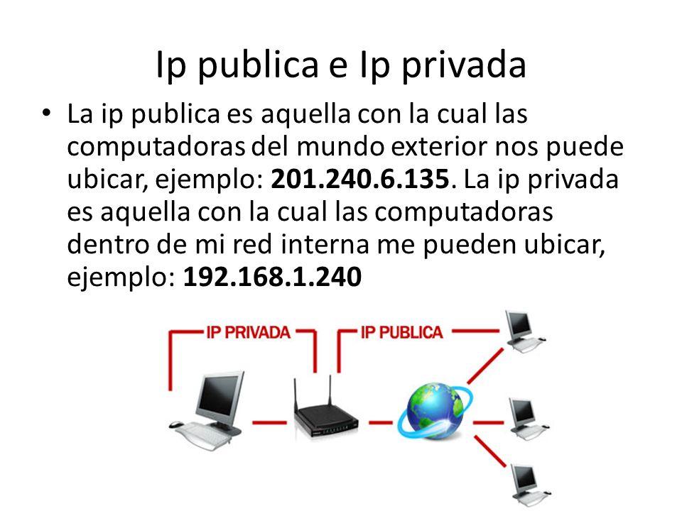 Ip publica e Ip privada La ip publica es aquella con la cual las computadoras del mundo exterior nos puede ubicar, ejemplo: 201.240.6.135. La ip priva