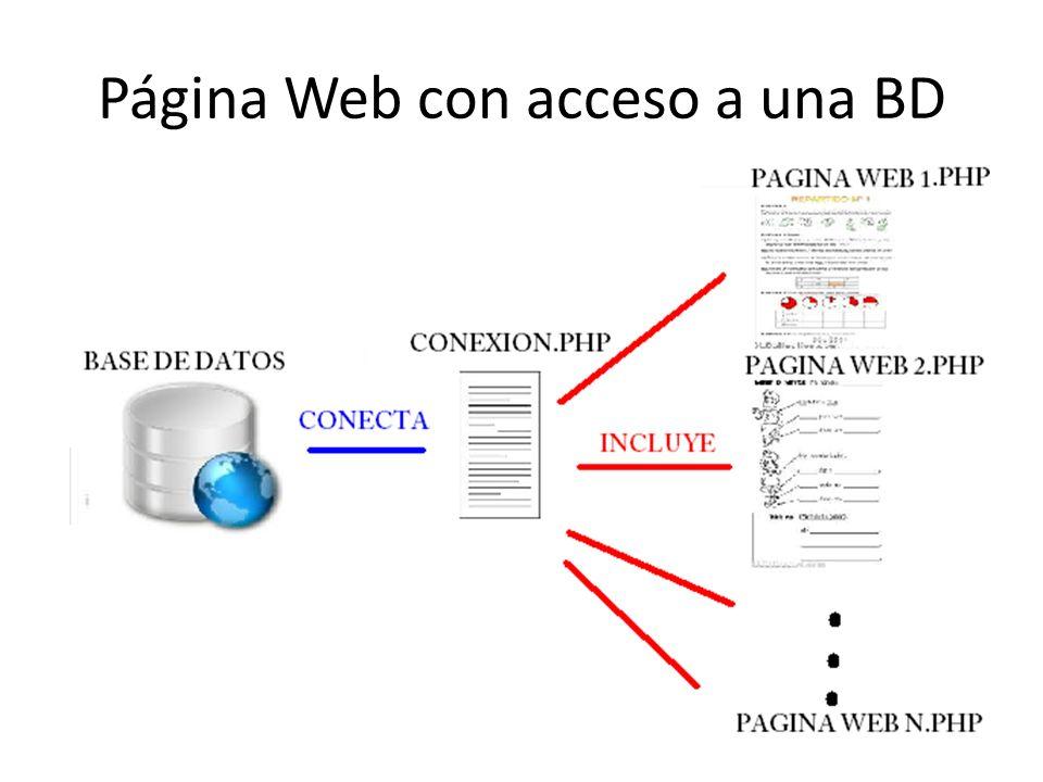 Página Web con acceso a una BD
