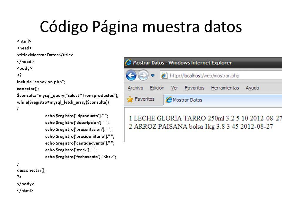 Código Página muestra datos Mostrar Datos <? include