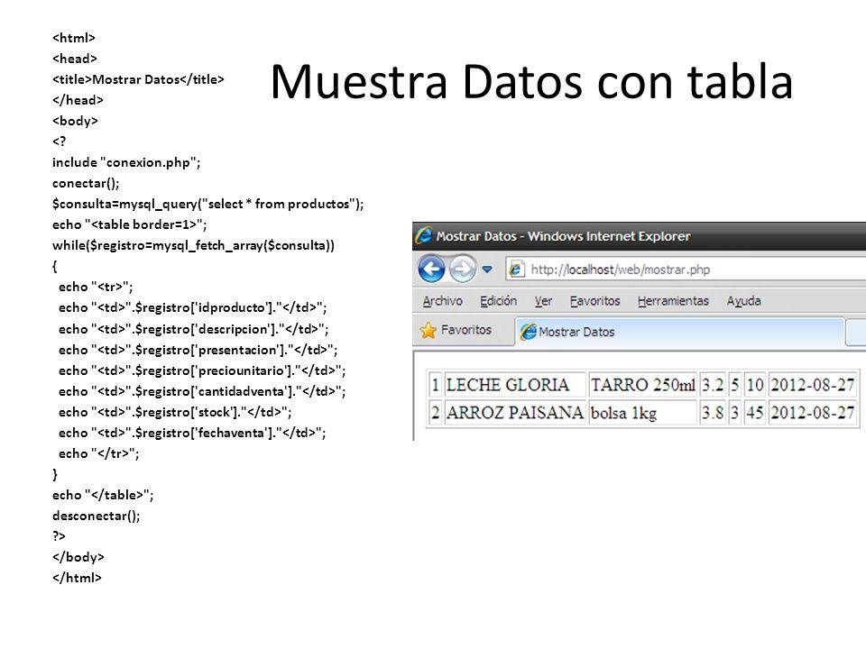 Muestra Datos con tabla Mostrar Datos <? include