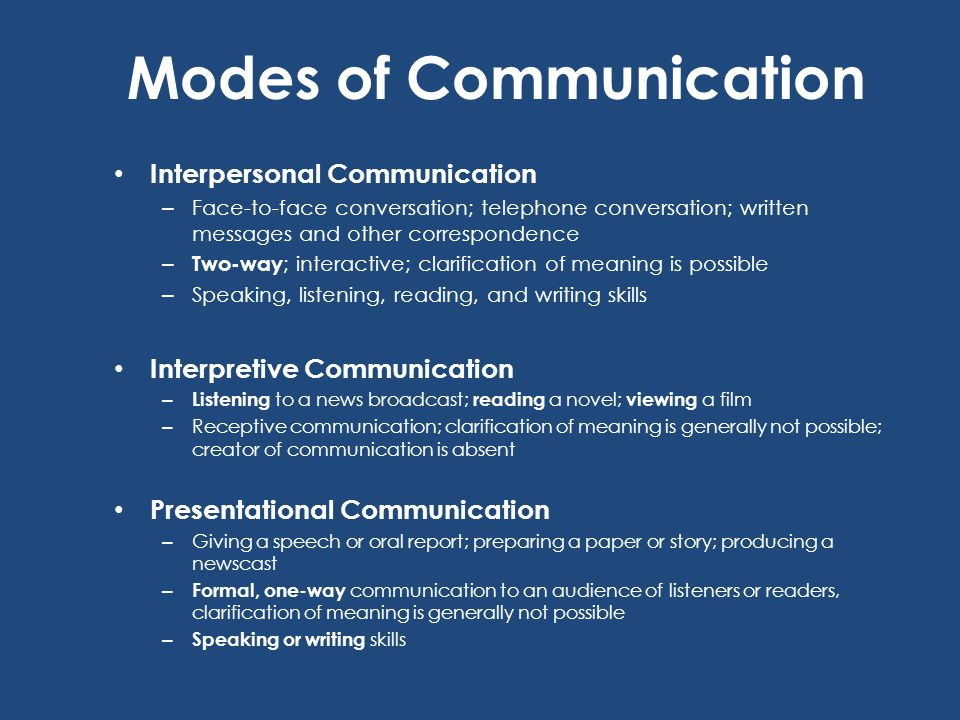Modes of Communication Interpersonal Communication – Face-to-face conversation; telephone conversation; written messages and other correspondence – Tw