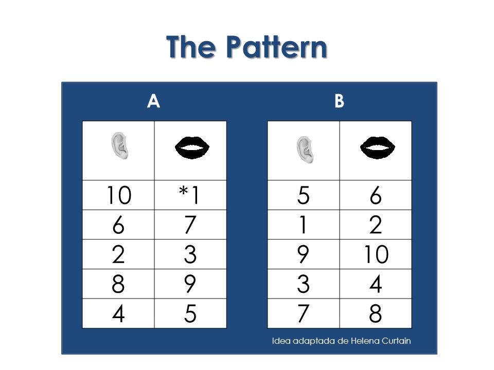 The Pattern 10*156 6712 23910 8934 4578 A B Idea adaptada de Helena Curtain
