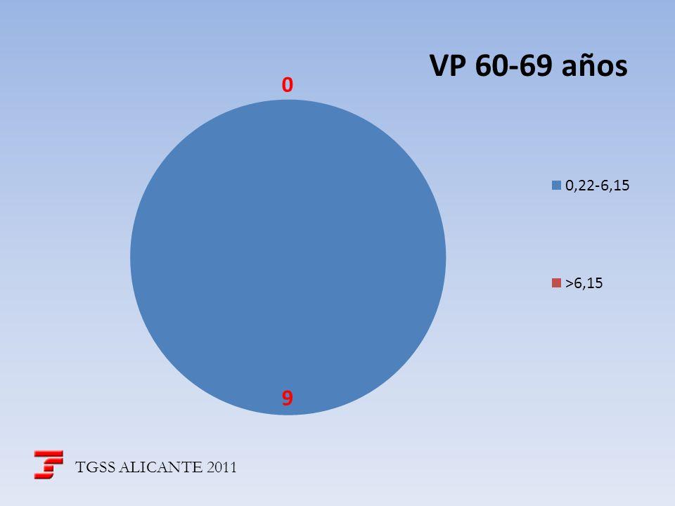 Revisión urológica 2011 Participación: 114 Trabajadores ( 49,1%) Vol.