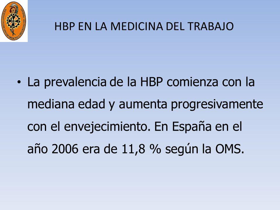 HBP EN LA MEDICINA DEL TRABAJO La prevalencia de la HBP comienza con la mediana edad y aumenta progresivamente con el envejecimiento. En España en el