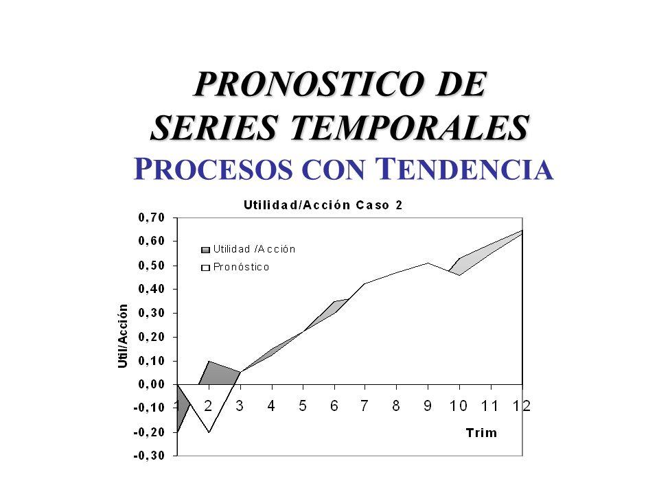 PRONOSTICO DE SERIES TEMPORALES PRONOSTICO DE SERIES TEMPORALES P ROCESOS CON T ENDENCIA