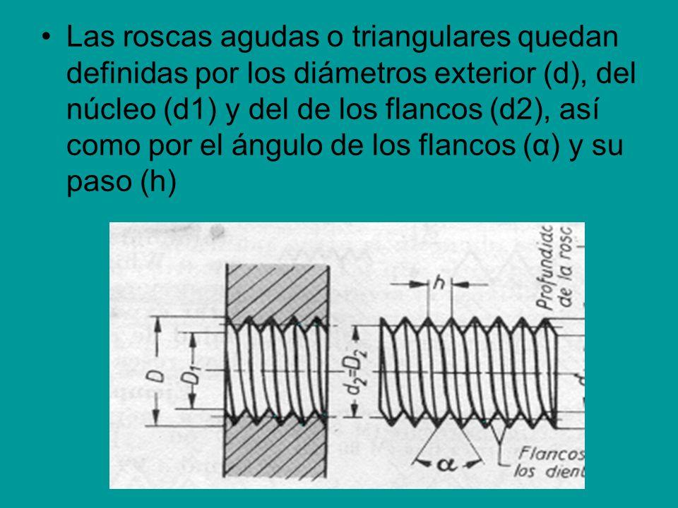 Las roscas agudas o triangulares quedan definidas por los diámetros exterior (d), del núcleo (d1) y del de los flancos (d2), así como por el ángulo de