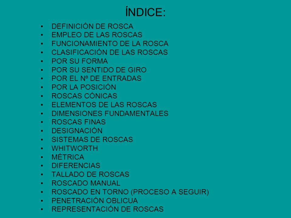 ÍNDICE: DEFINICIÓN DE ROSCA EMPLEO DE LAS ROSCAS FUNCIONAMIENTO DE LA ROSCA CLASIFICACIÓN DE LAS ROSCAS POR SU FORMA POR SU SENTIDO DE GIRO POR EL Nº