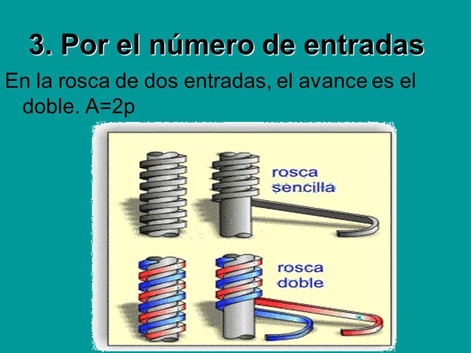 3. Por el número de entradas En la rosca de dos entradas, el avance es el doble. A=2p