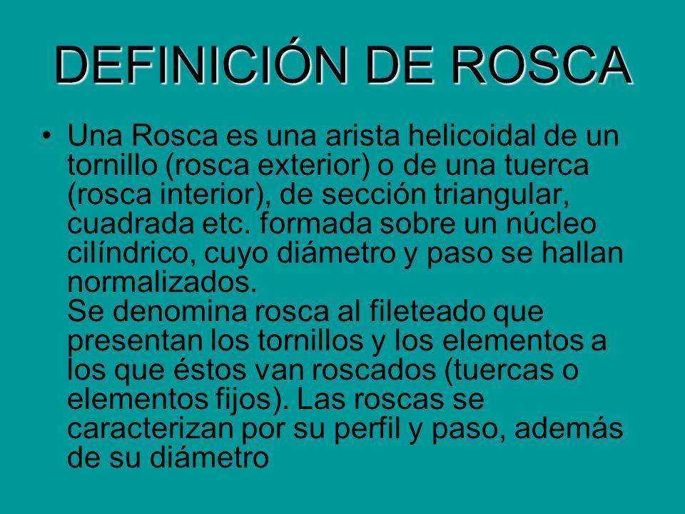 DEFINICIÓN DE ROSCA Una Rosca es una arista helicoidal de un tornillo (rosca exterior) o de una tuerca (rosca interior), de sección triangular, cuadra