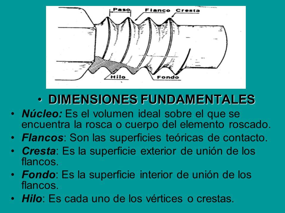 DIMENSIONES FUNDAMENTALESDIMENSIONES FUNDAMENTALES Núcleo: Es el volumen ideal sobre el que se encuentra la rosca o cuerpo del elemento roscado. Flanc