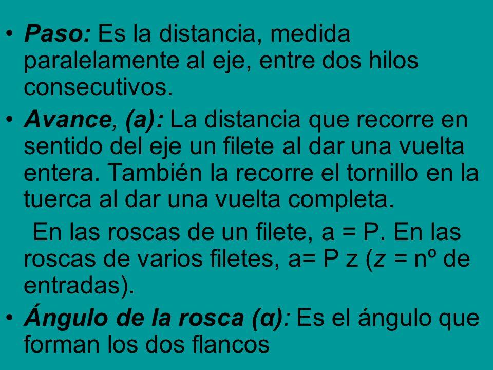 Paso: Es la distancia, medida paralelamente al eje, entre dos hilos consecutivos. Avance, (a): La distancia que recorre en sentido del eje un filete a