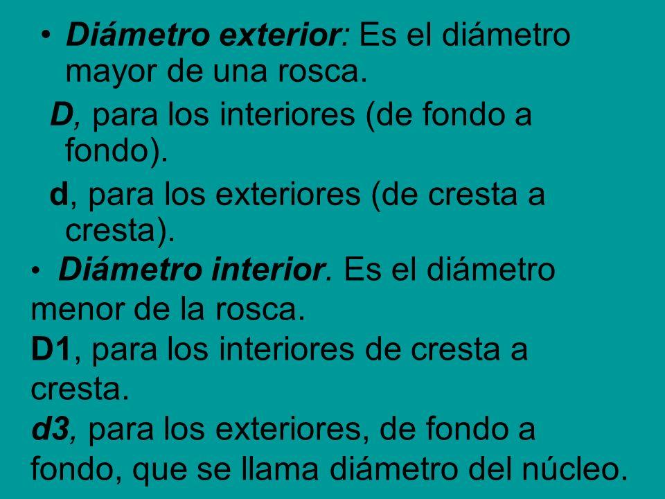 Diámetro exterior: Es el diámetro mayor de una rosca. D, para los interiores (de fondo a fondo). d, para los exteriores (de cresta a cresta). Diámetro