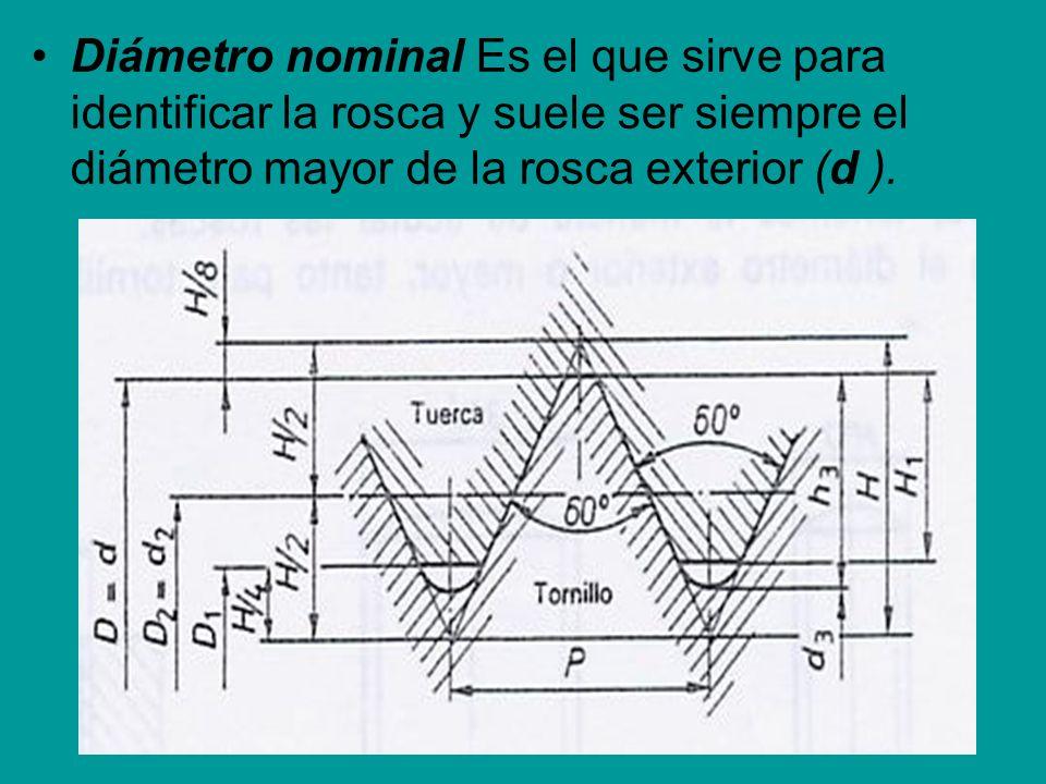 Diámetro nominal Es el que sirve para identificar la rosca y suele ser siempre el diámetro mayor de la rosca exterior (d ).