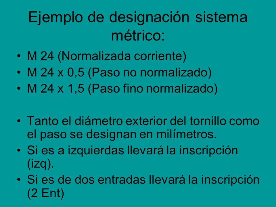 Ejemplo de designación sistema métrico: M 24 (Normalizada corriente) M 24 x 0,5 (Paso no normalizado) M 24 x 1,5 (Paso fino normalizado) Tanto el diám