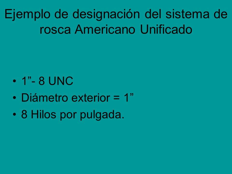 Ejemplo de designación del sistema de rosca Americano Unificado 1- 8 UNC Diámetro exterior = 1 8 Hilos por pulgada.