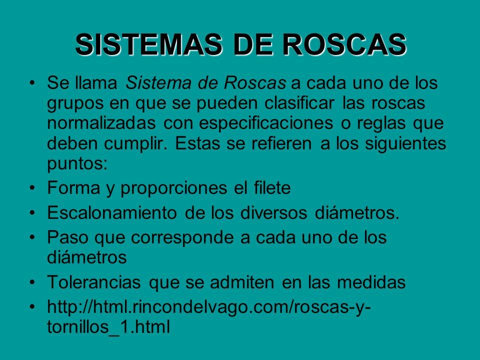 SISTEMAS DE ROSCAS Se llama Sistema de Roscas a cada uno de los grupos en que se pueden clasificar las roscas normalizadas con especificaciones o regl